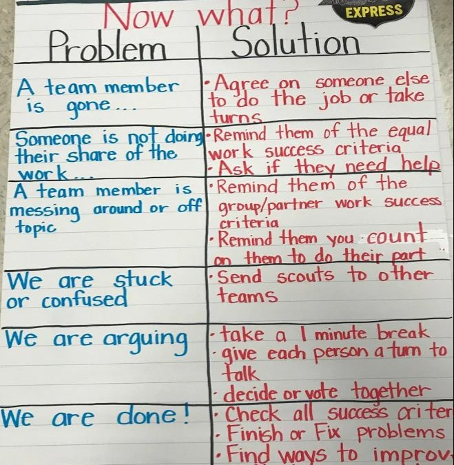 Problem/Solution Guide