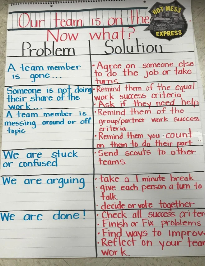 Problem/Solution Guide