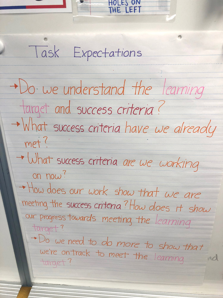 Task Expectations Poster